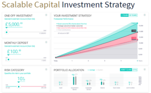 sc-investment-strategy